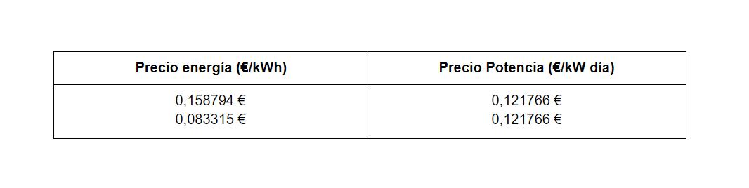 Precios potencia y energia tarifas 2.1DHA
